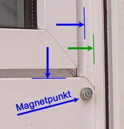 messen montieren zusammenbauen fliegengitter mit magnetklickrahmen fliegengitter. Black Bedroom Furniture Sets. Home Design Ideas